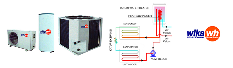 Wika Heat Pump Water Heater