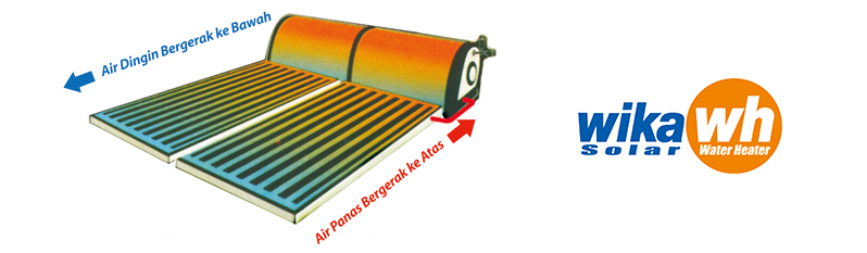 Wika SWH Solar Water Heater